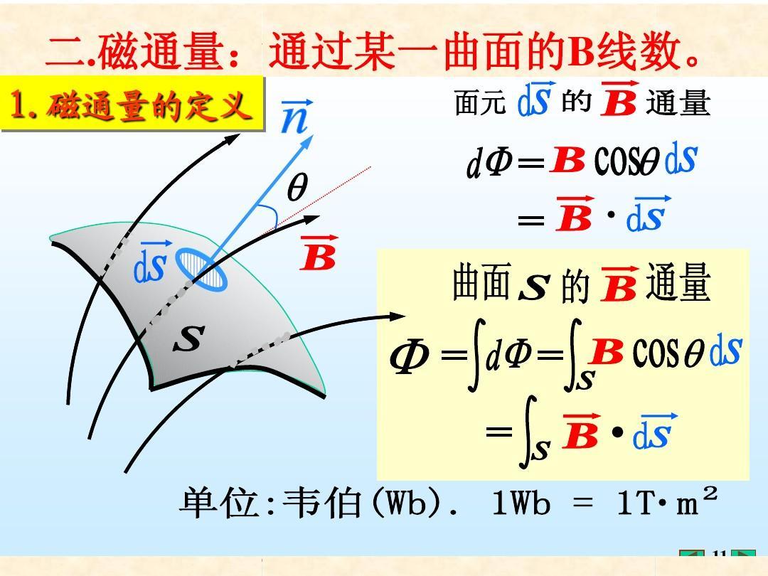 磁通量是标量还是矢量,磁通量单位,磁通量计算公式
